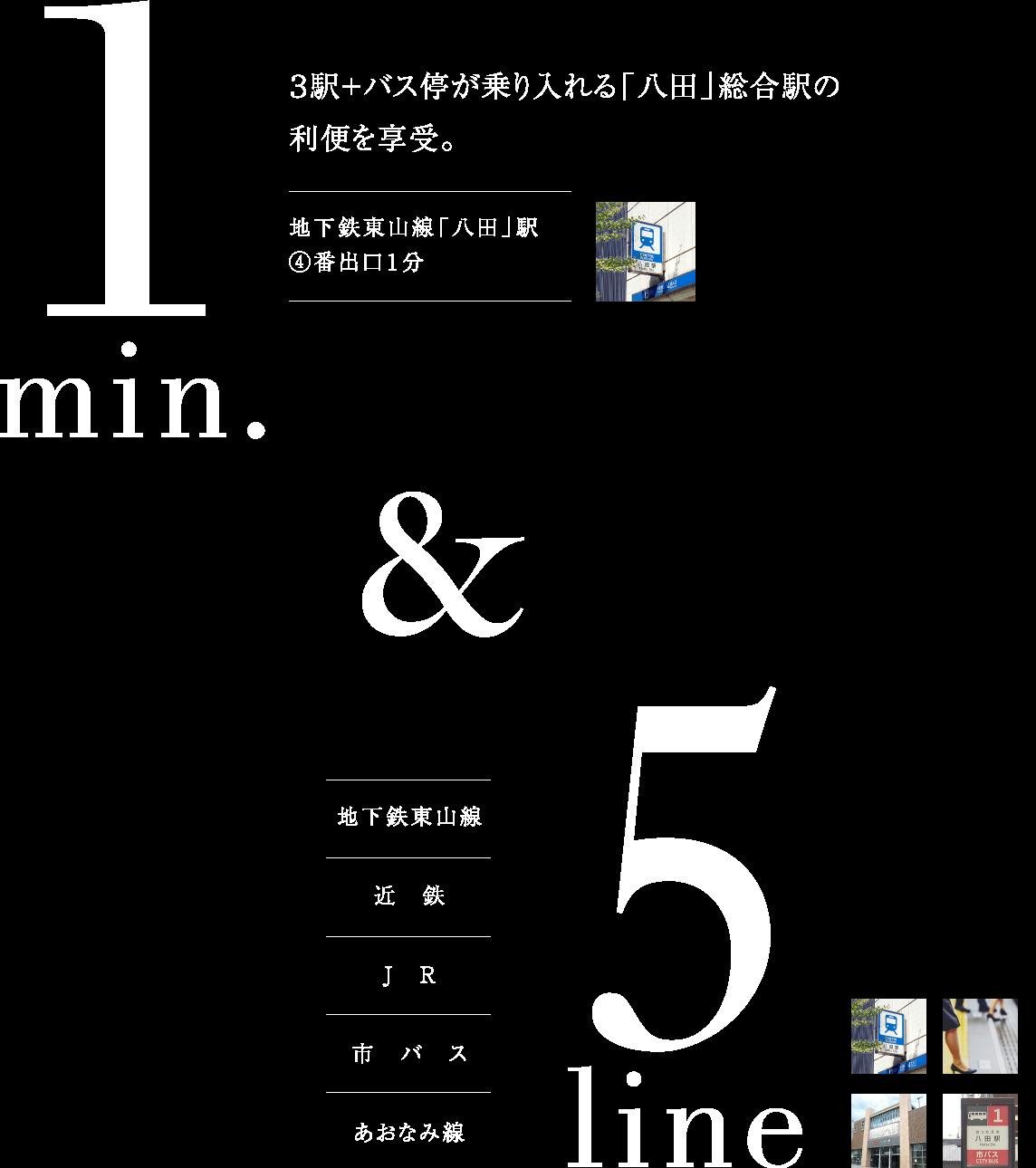 イワクラゴールデンホームのカルティア八田ステーションフロントから八田駅への距離や時間
